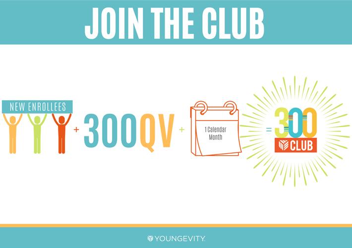 300 Club